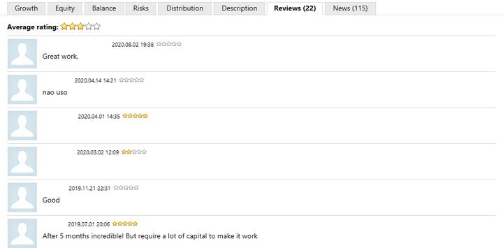 Reviews về tín hiệu forex trên MetaTrader 5 Signals Profile