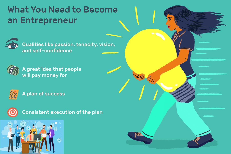 become an entrepreneur, success, business success, stocks