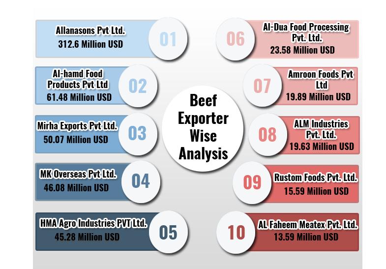 BEEF EXPORT 3.png