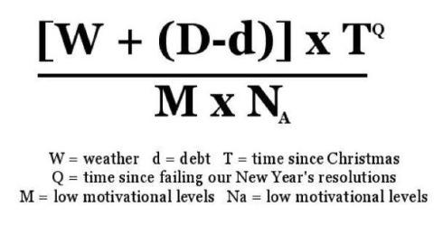 Formule de calcul du Blue Monday
