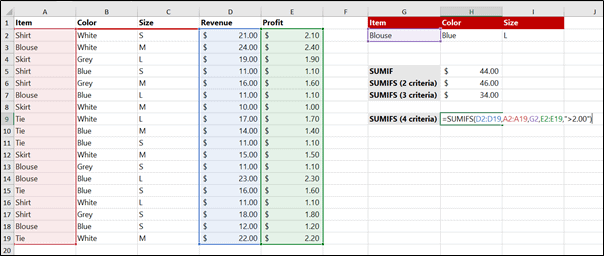 To use SUMIFS with Logical Operator, just insert the logical  criteria statement in quotes