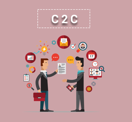 C2C Websites – All You Need to Know About C2C Sites