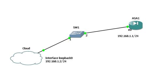Hướng dân giả lập firewall asa trên gns3 (p2) | WhiteHat vn