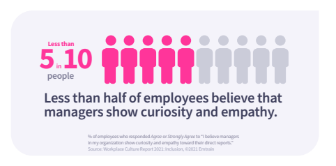 show empathy and understanding or you'll suffer from high employee turnover