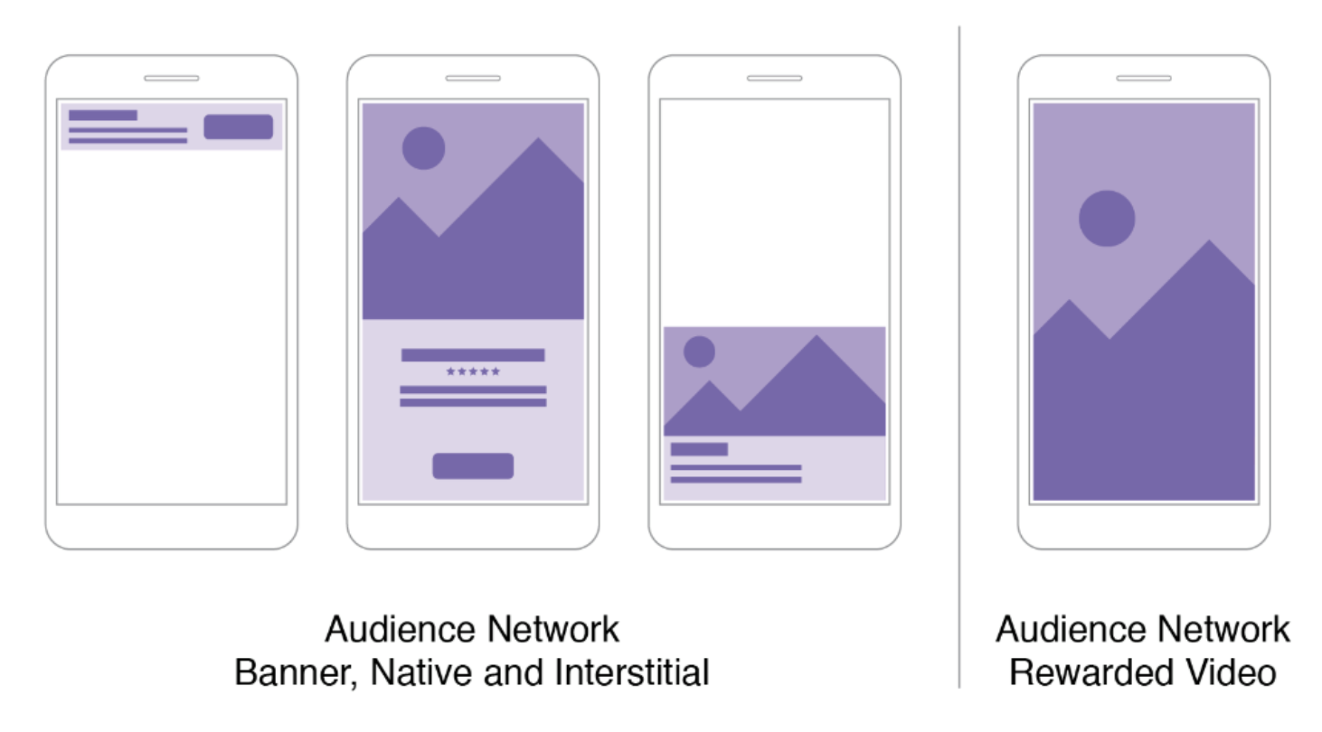 audience network facebook ads