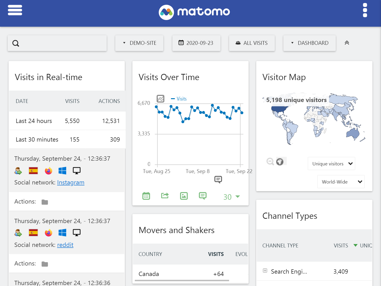 Matomo - self hosted web analysis software