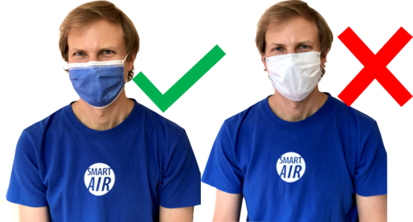 Correct and incorrect way to wear a surgical face mask with blue and white side out and in