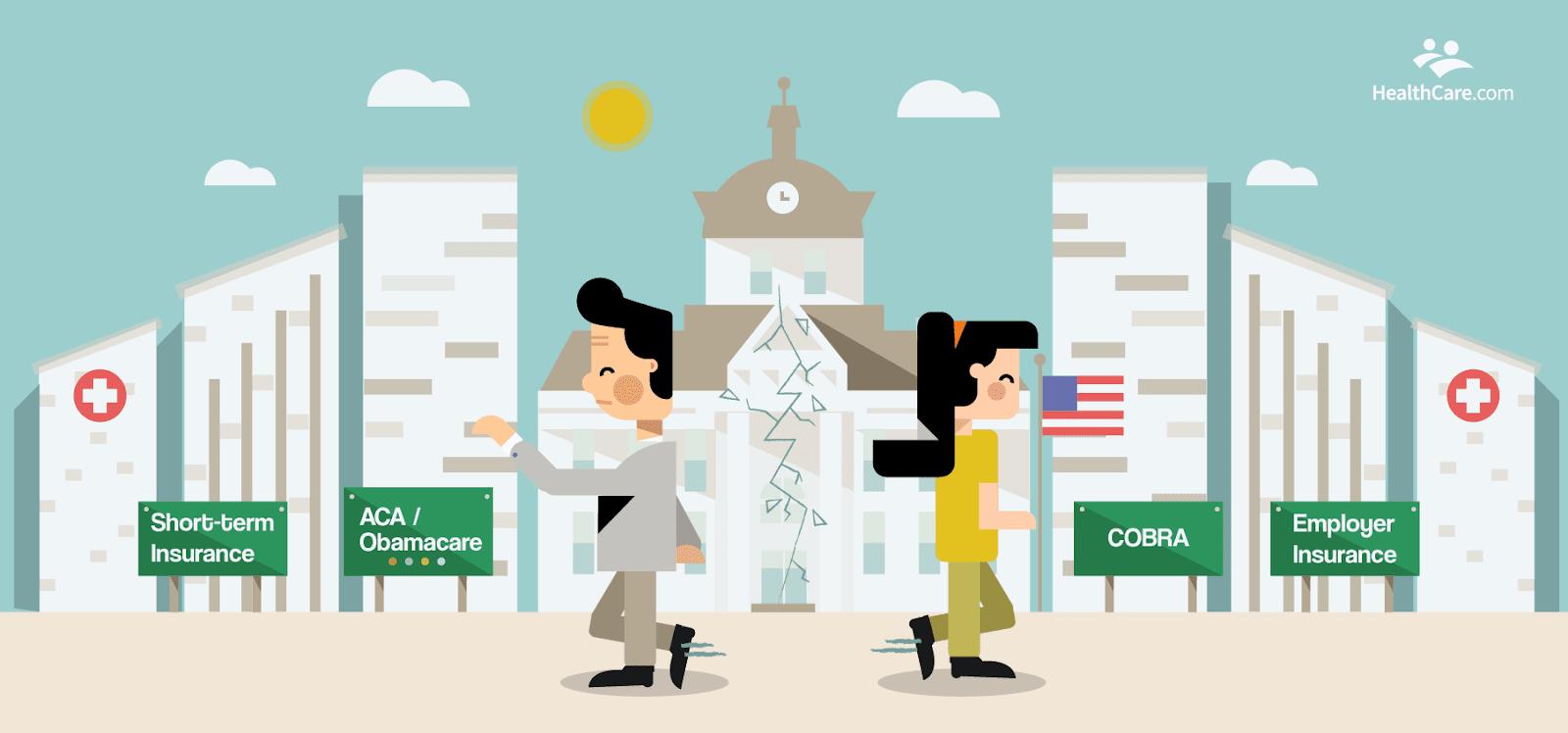 divorce health insurance | split couple walking away to health insurance