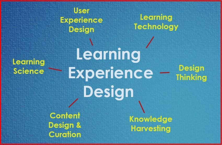 what is learning experience design