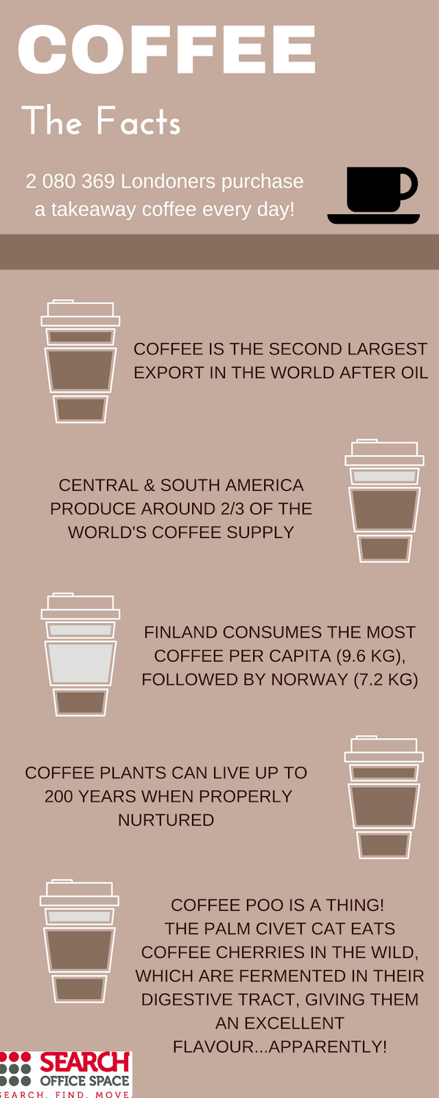 COFFEE INFO.png