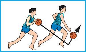Resultado de imagen de bote velocidad baloncesto