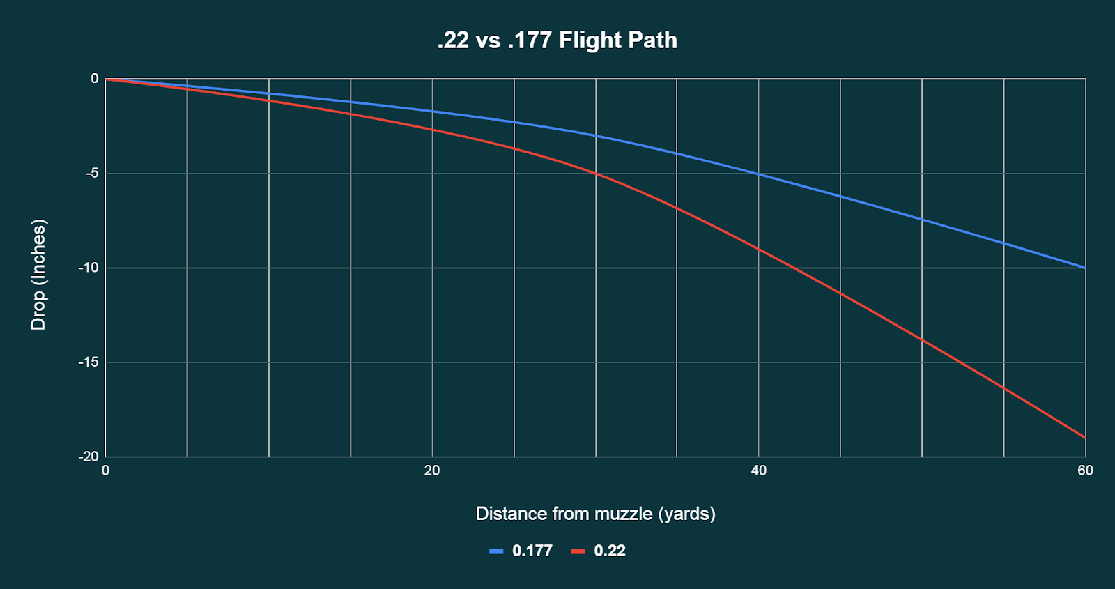 HUFQXp8XTazFEef9VGfRasUMfmUiCDQHVBJcA2wxoLbR9VyINwmoMUNCL41HguXByyipBYdug7QhIHb  tqzLAHqZKz3IBg 9zgeFr0WaExuaXlgHAm4 kC86wGkK2w4jglfRIvE Air rifle: The differences between .177 & .22 – and which jobs they do best