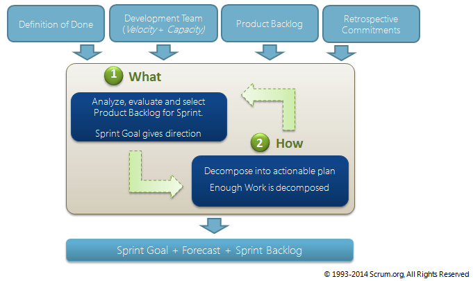 sprint_planning_flow.png
