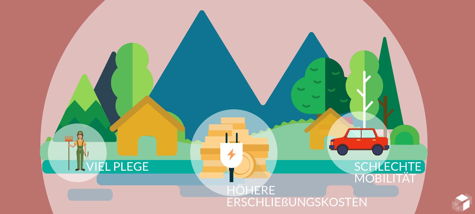 grafik-nachteile-landhaus-leben.png