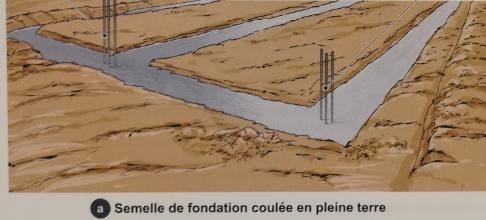 étape de coulage des fondations