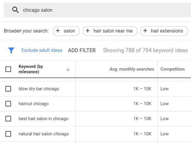 Google's Keyword Planner explained
