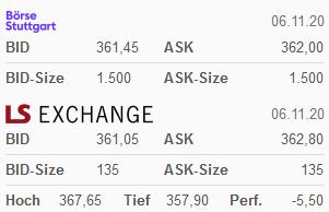 Börse Stuttgart - Sie sehen Bid/Aks Spread