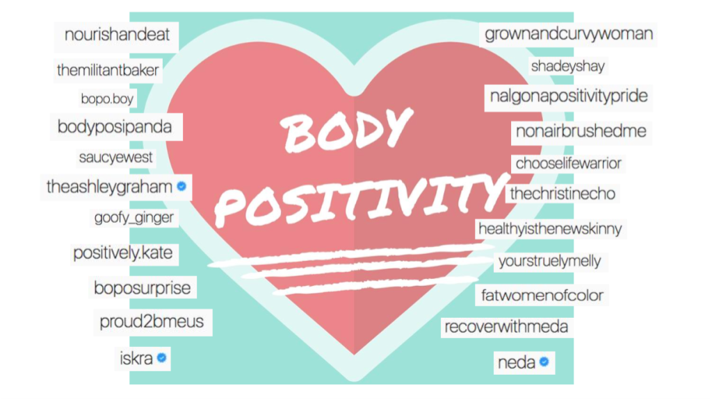 22 Instagram Accounts You Can Follow to Incorporate More Body Positivity into Your Life - MEDA - Multi-Service Eating Disorders Association