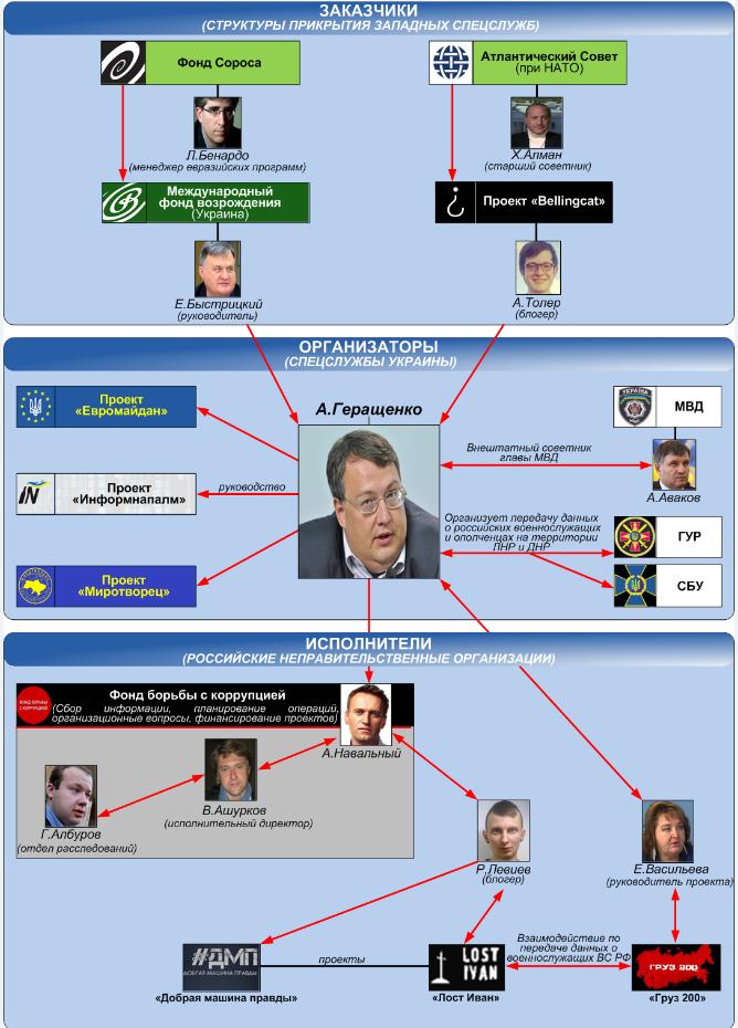 """Как экстремистские организации под лозунгами """"защиты мусульман"""" и под видом """"политических партий"""" продолжают вести деятельность в России"""