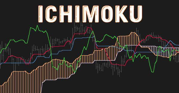 Lý thuyết Số học Ichimoku - những khái niệm cơ bản cần biết