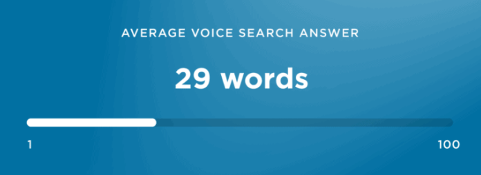 average voice search answer length in words