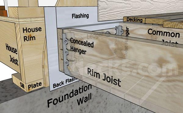 Deck And Patio Builder Contractors Greenwich Ct