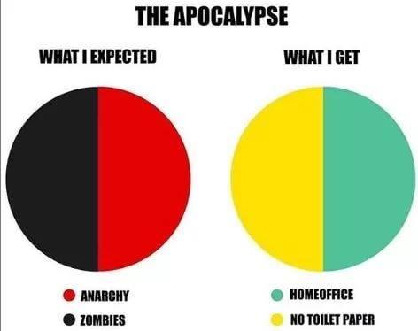 apocalypse meme