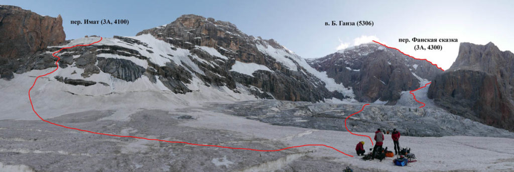 Отчет о горном походе 6 к.с. по Гиссарскому хребту и Фанским горам
