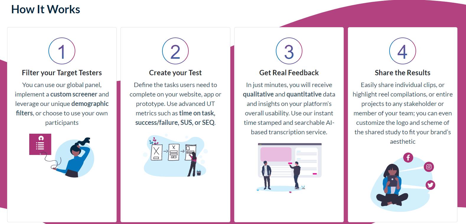 userlytics is a remote user testing platform