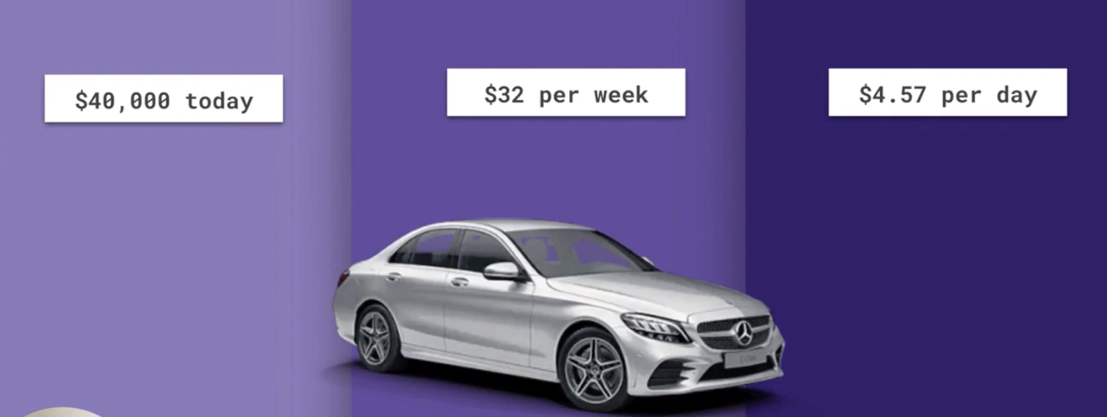 A cost of a Mercedes Benz broke down using hyperbolic discounting.