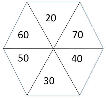 Spinner labelled 20, 70, 40, 30, 50, 60.