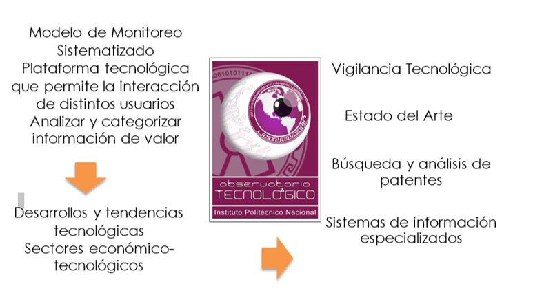 technopoli.modelo.observatorio.png