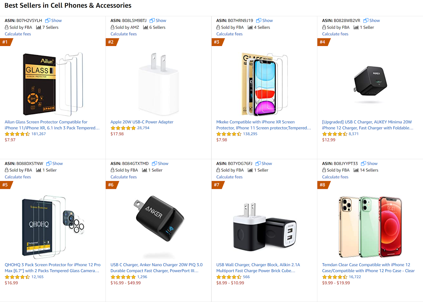 Best Selling Amazon Products in 2021