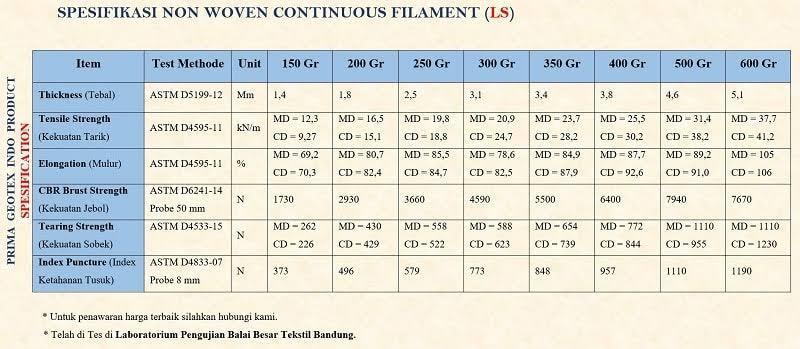 Spesifikasi non woven continuous filamtent (LS)