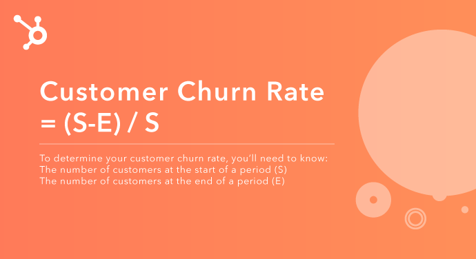 Formula of Customer Churn Rate