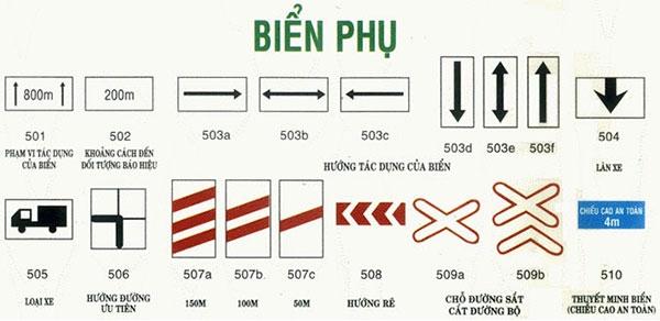 Biển báo phụ dùng để bổ sung các chỉ dẫn cho biển báo cấm, biển báo hiệu lệnh và biển báo nguy hiểm