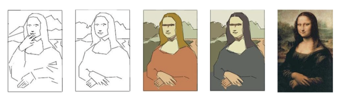 The process of painting Mona Lisa as a 5-step iterative process.