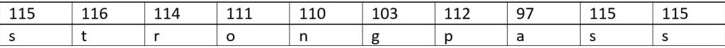Kỹ thuật dịch ngược cho người mới bắt đầu - Mã hóa  XOR - Windows x64  - Ảnh 19.