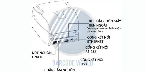 Cấu tạo đằng sau của máy in tem nhãn dán