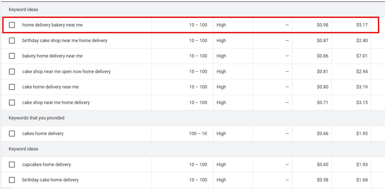 Google keyword planner results showing commercial value