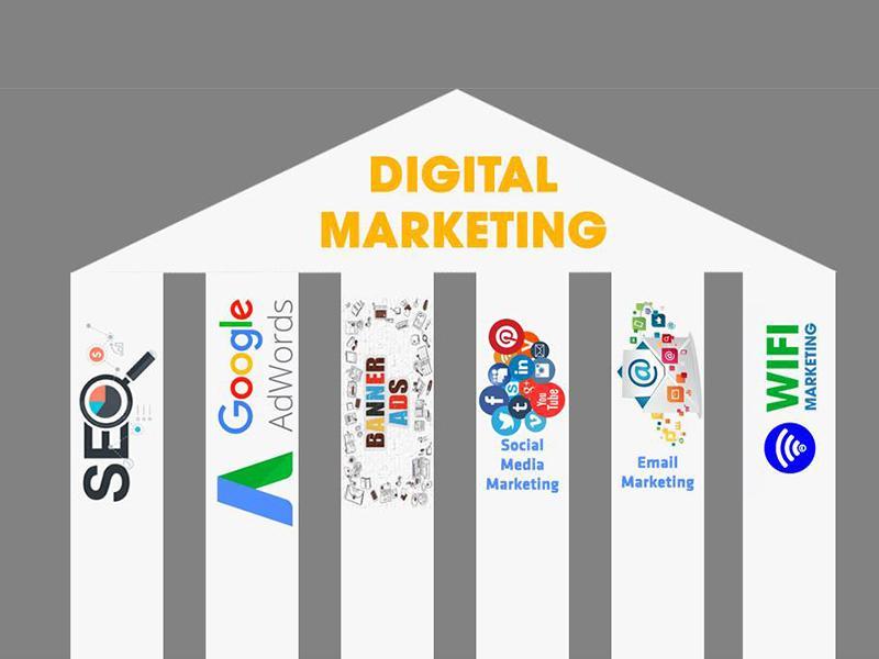 Hoạt động tiếp thị kỹ thuật số - Digital Marketing