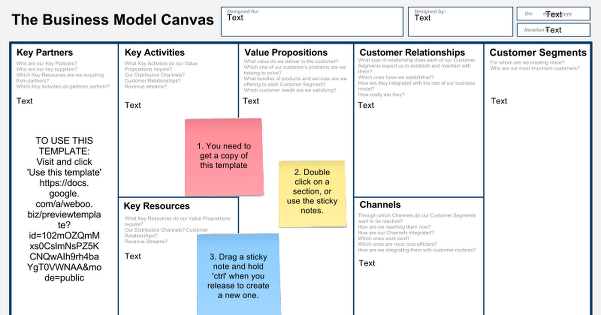 Template Business Model Canvas Google Drawings