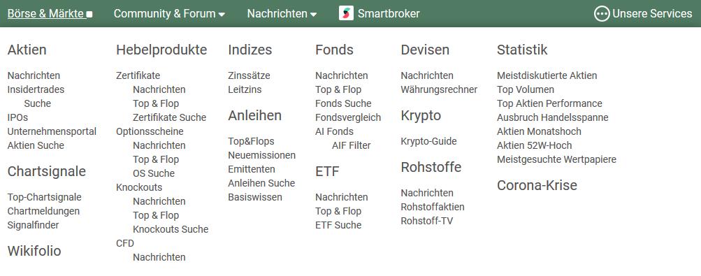 Börse & Märkte Menüpunkte auf der Webseite von Wallstreet online
