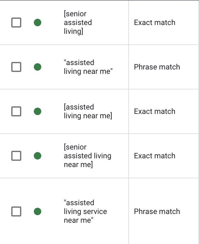 Google Ads: 7 Easy Steps For Assisted Living Facilities 12