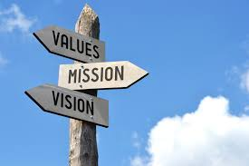 Defining Mission, Vision, and Values for online organic store