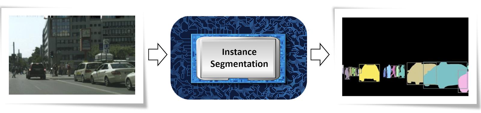 Instance Segmentation