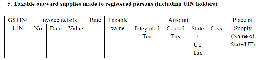 GSTR-5 return filing