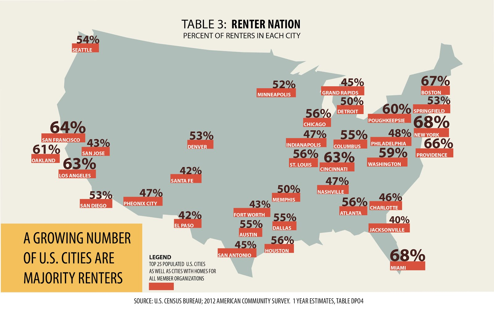 RENTER NATION-01-01.jpg