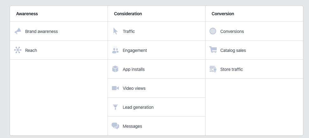 Facebook Business Manager campaign manager setup screenshot