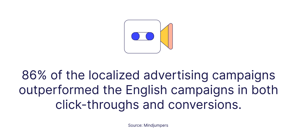Stat on localized advertising campaign performance by Mindjumpers